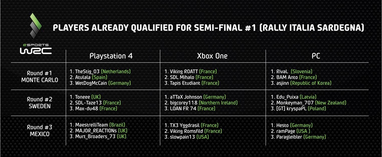 eSportsWRC-Qualified players_Semi_Final#1