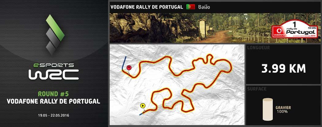 20 WRC5-eSports-WRC-Round#5-Portugal_final